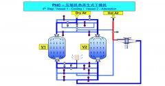 压缩热再生干燥器设计选型辨析