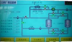 第四代超级吸附式干燥过滤系统简介