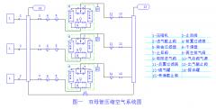 多台吸附式干燥器与空压机组 实现自动控制的工艺方案